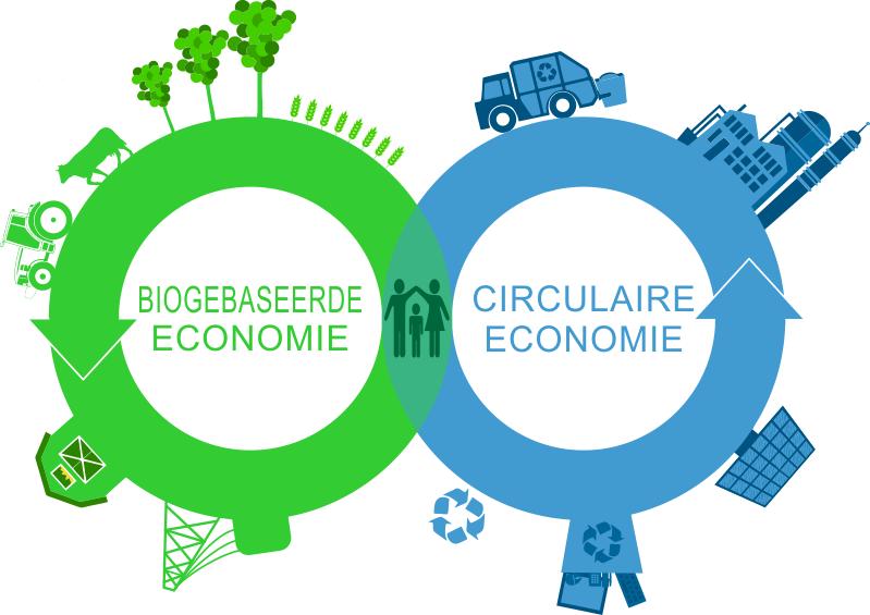 Save the date « Climatalk  2018 : l'économie circulaire » le 12 décembre 2018 à l'ambassade de France à Berlin