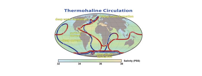 Selon l'Institut de Potsdam pour la recherche sur l'impact climatique, le courant océanique dans l'Atlantique se rapproche potentiellement d'un seuil critique